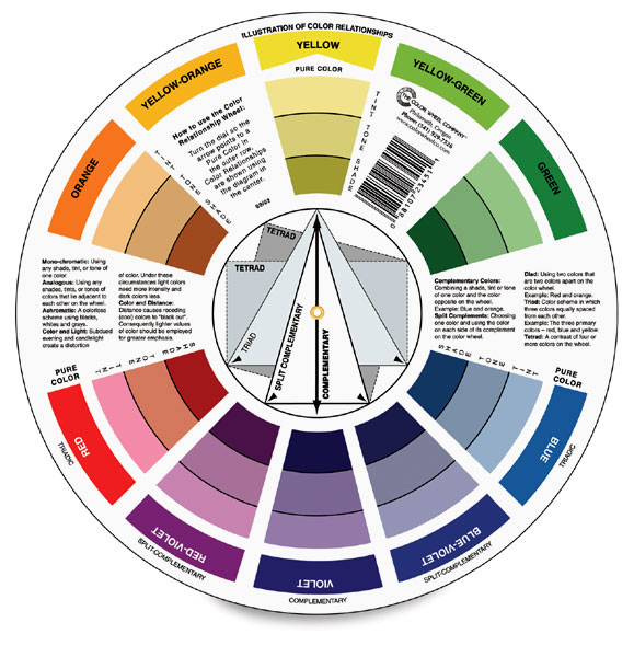 Vibrant image regarding printable color wheel for artists