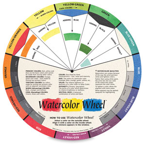Watercolor Wheel, front